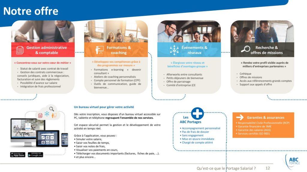 ABC Portage / Powerpoint / Diapo12