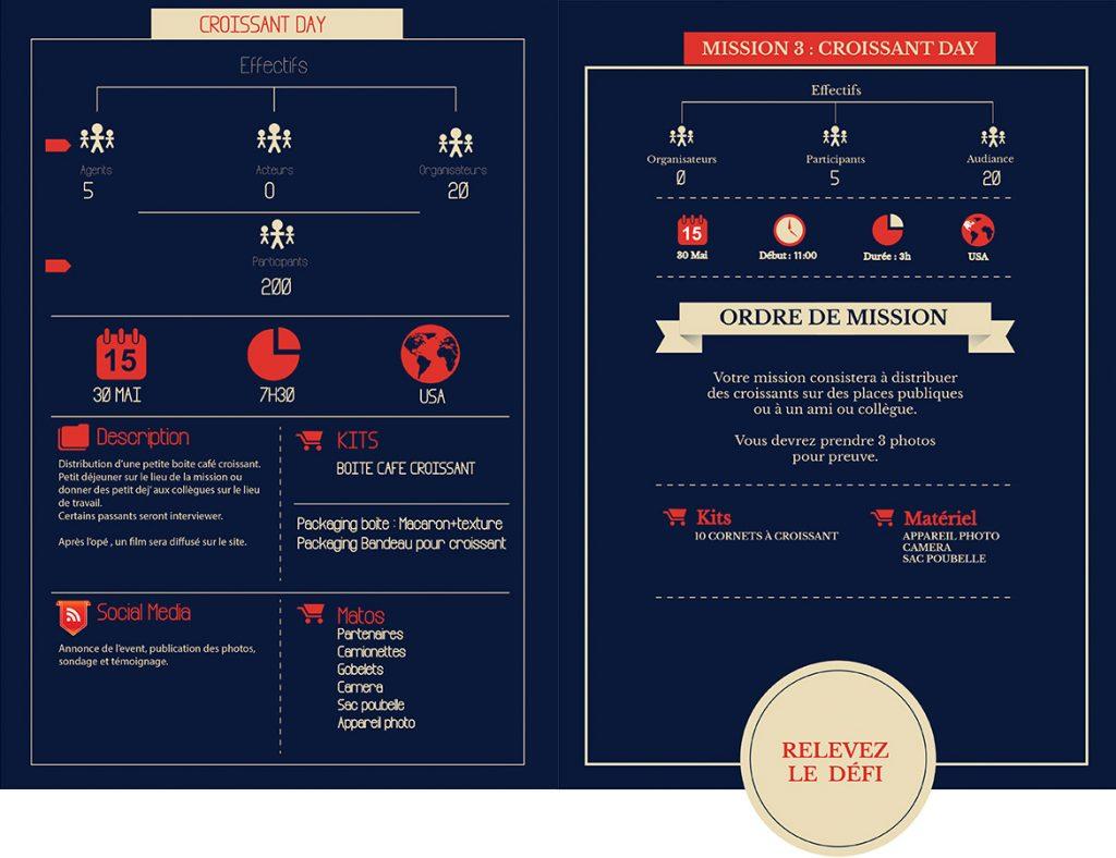 Le Rendez-Vous / Infographie / Jour du croissant