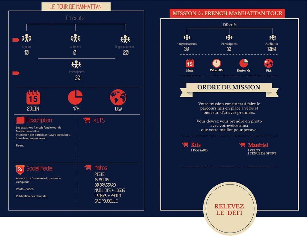 Le Rendez-Vous / Infographie / Tour de Manhattan