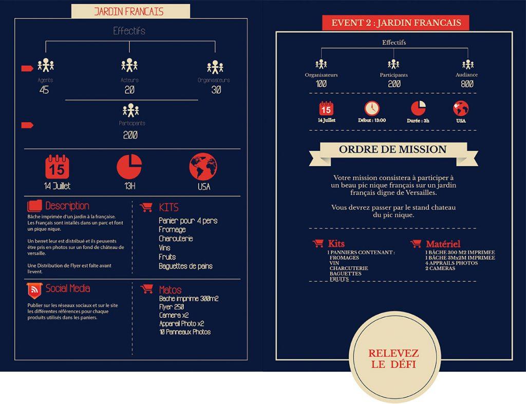 Le Rendez-Vous / Infographie / Jardin français